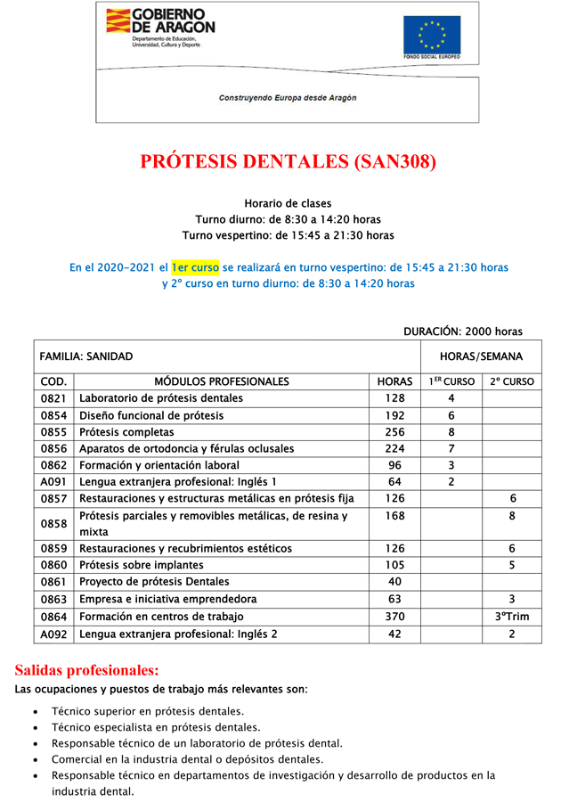 protesis_dentales_SAN308-2020-2021